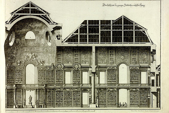 Longitudinal section of the library hall's domed vault and adjacent northwest longhouse; engraving by Salomon Kleiner from the Dilucida Repraesentatio, 1737